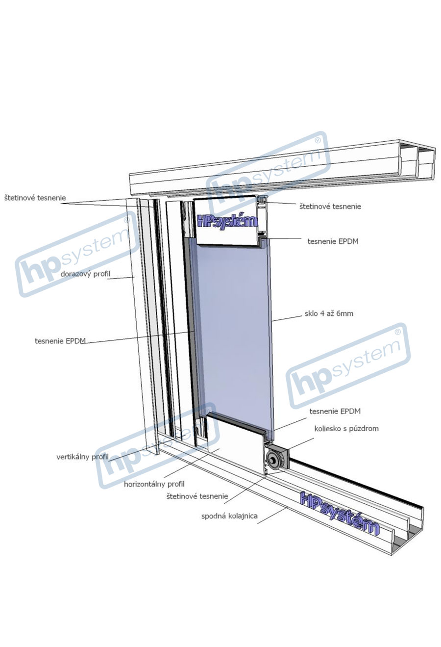 Rámový systém - zasklievanie balkónov a lodžií