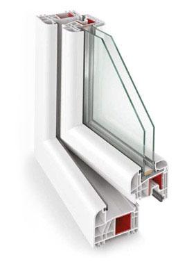 Plastové okná Gealan 8000+