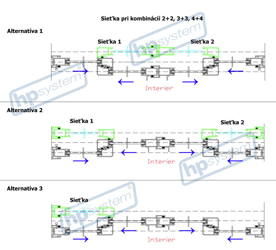 Sieťky pri kombinácií 2+2, 3+3, 4+4