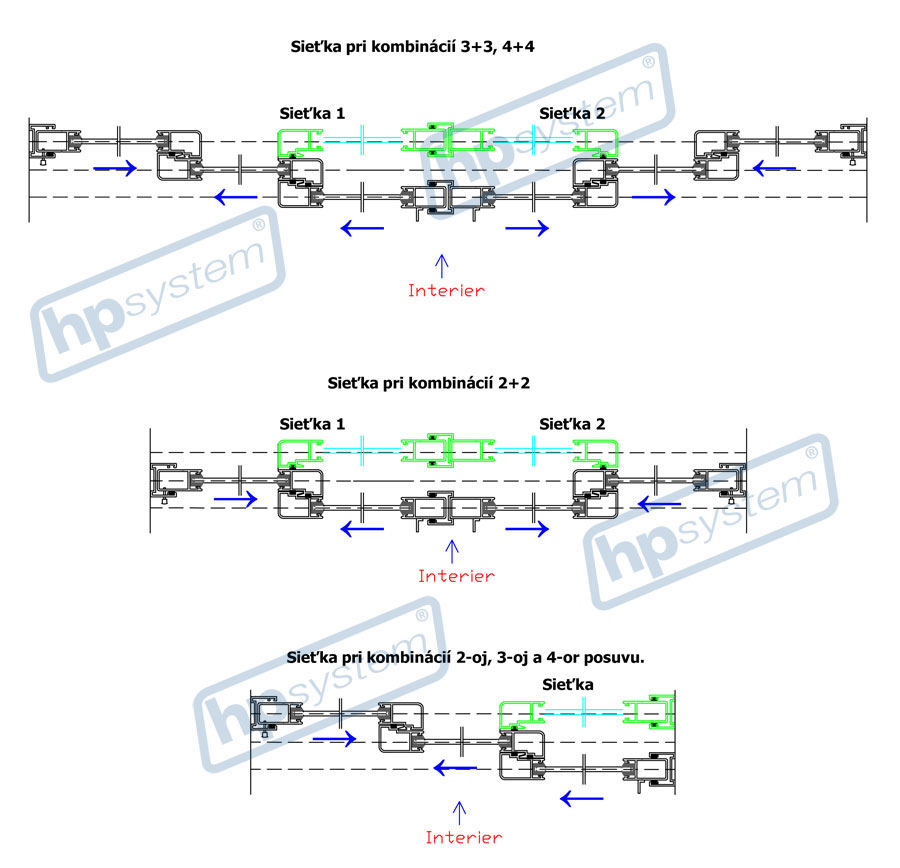 Sieťky pri kombinácií 3+3, 4+4