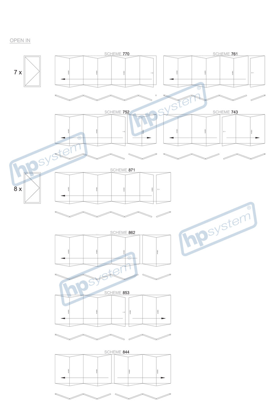 Skladací systém sprerušeným tepelným mostom Bi - fold